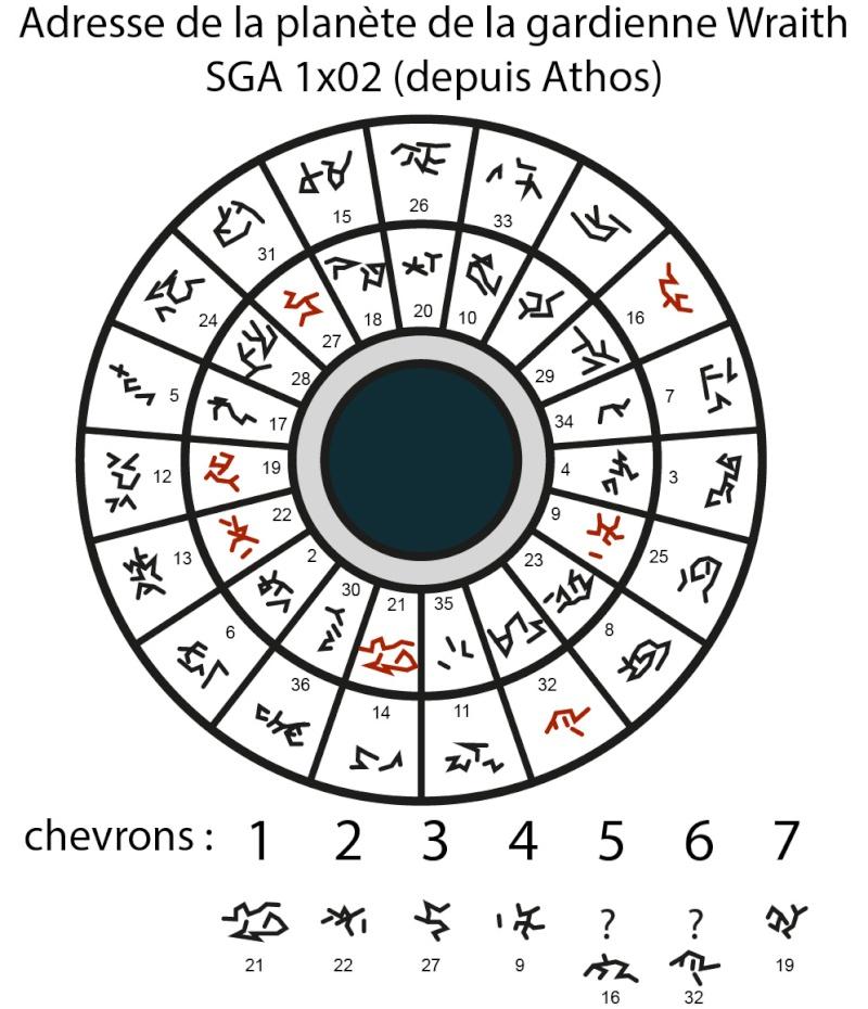 Extrem Forum StarGate-Fusion > Mystère du symbole Subido et glyphes de Pégase HB37