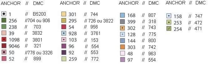 http://i73.servimg.com/u/f73/12/97/34/32/code_c10.jpg