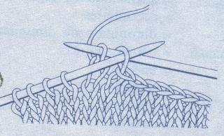 Cách kết thúc mũi đan len