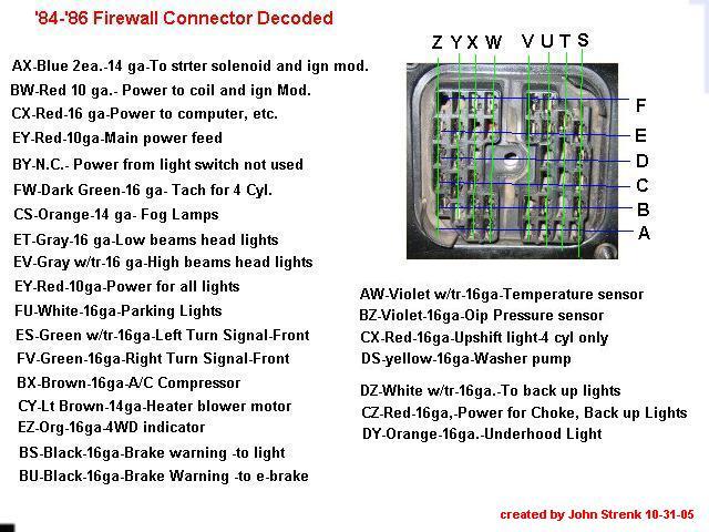 Ma U00eft U00e9 Est Branch U00e9e  Connecteur Cloison Parefeu Cj7 Diesel