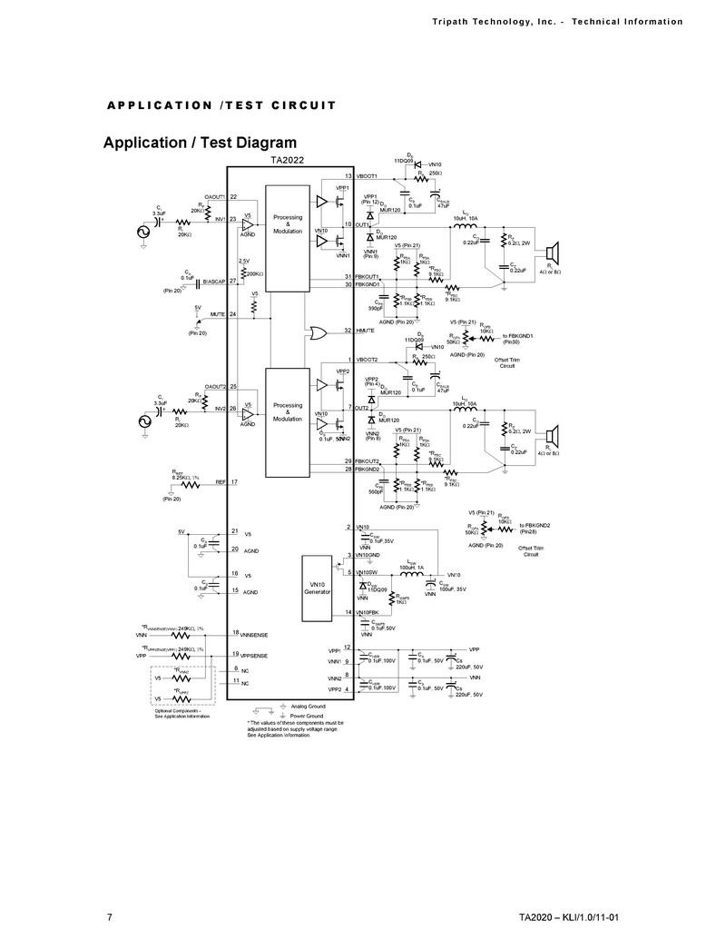 ta 2022 in btl     fumata con relativo odore di circuito