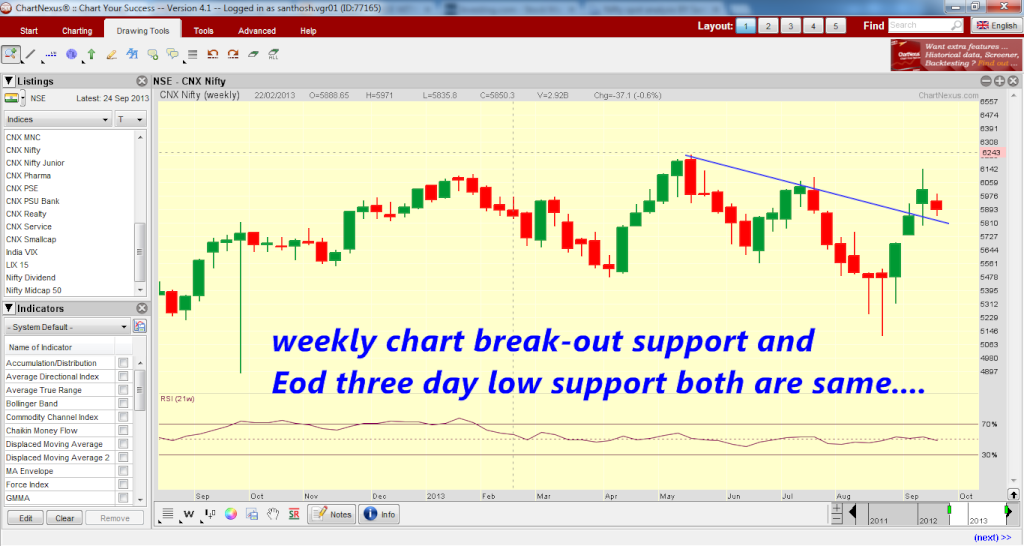 Best options trading picks